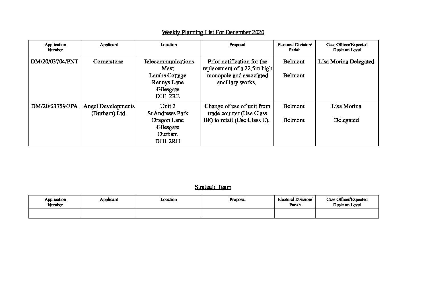 Weekly Planning List – December 2020