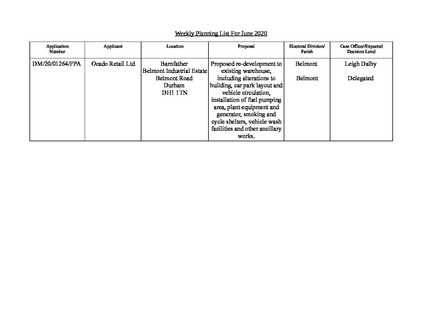 Weekly Planning List – June 2020