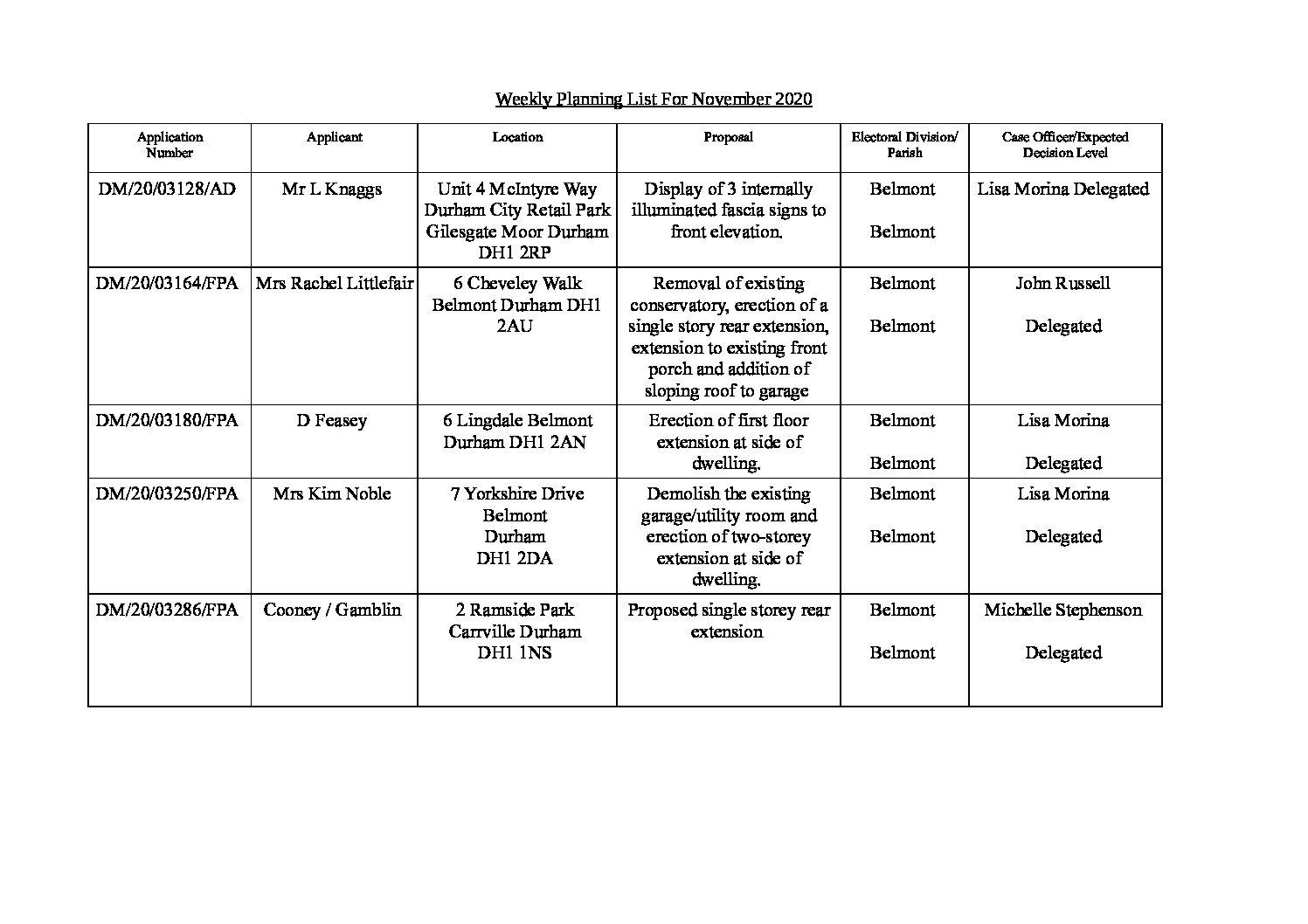 Weekly Planning List – November 2020