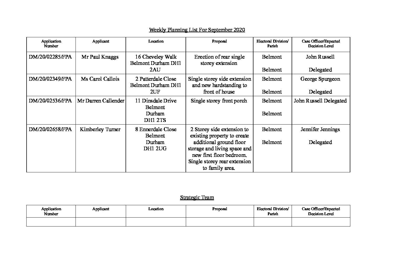 Weekly Planning List – September 2020