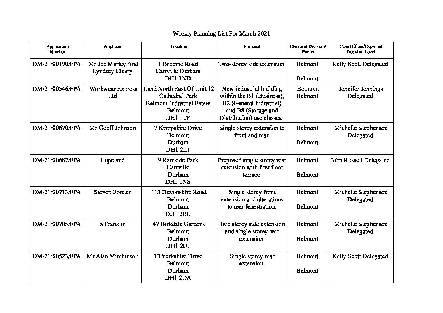 Weekly Planning List For March 2021